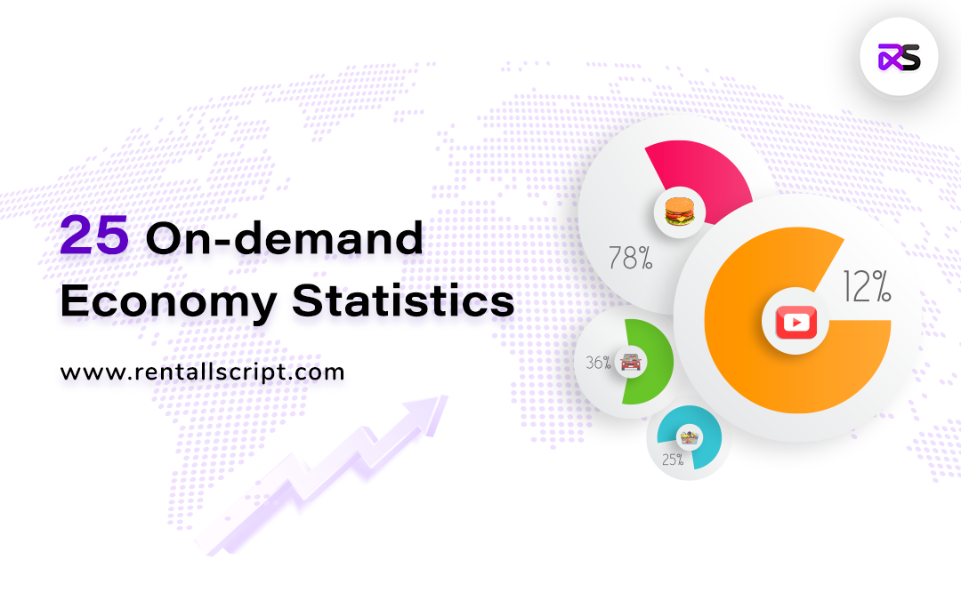 On-demand Economy: 25 Stats that you need to know